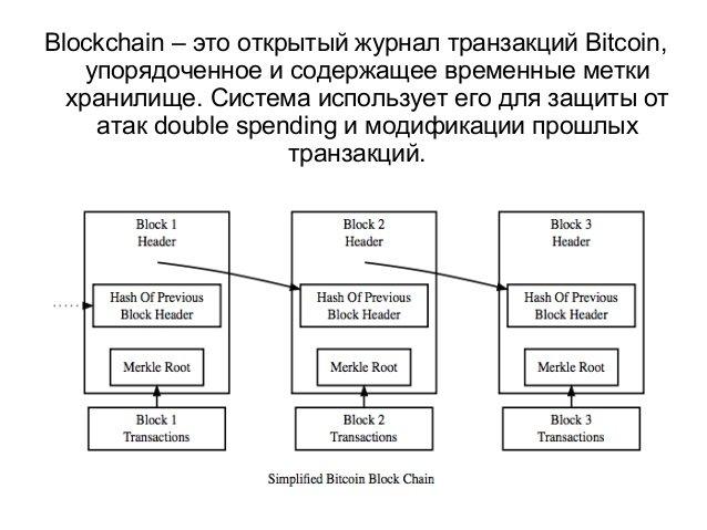 Что такое блокчейн простыми словами? Что представляет собой blockchain?