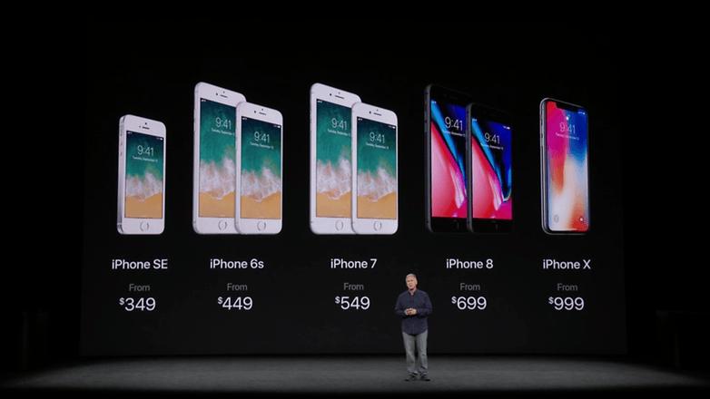iPhone X и iPhone 8: Обзор рынка Android, новости, мнения и смартчасы