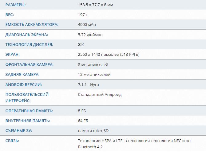 Когда выйдет Razer Phone? Сколько будет стоить в России? Какие характеристики будет иметь Razer Phone?